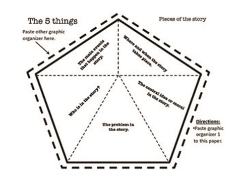 The danger of a single story essay pdf